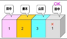 Mapインターフェース