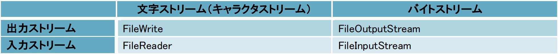 文字コード体系の別称
