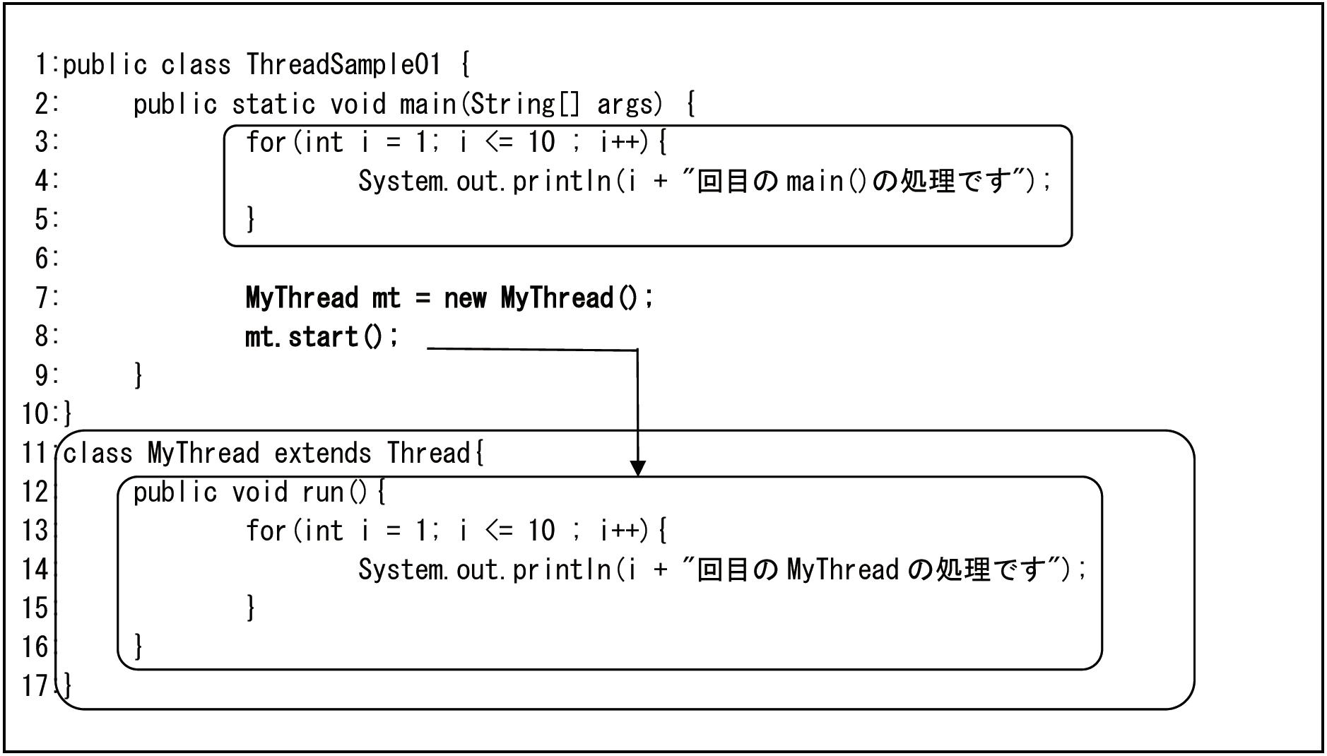 ThreadSample01